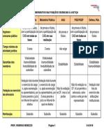 judiciario_e_funcoes_essenciais_a_justica_xvw00.pdf