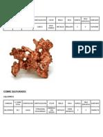 Mineralogia Del Cobre