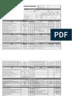 Checklist Especifico Para Postos de Combustiveis