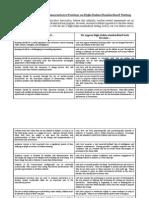 DEA-HSST[1].pdf