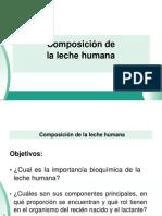 Composicion de La Leche Humana