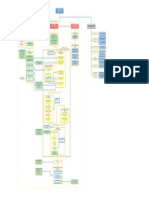 Visio-Mapa Procesos Produccion Prefabricados