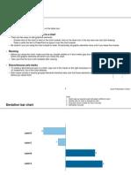 QPT Charts Bar