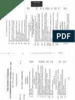 Ipr act pdf study