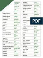 Vocabulario Inglés 2
