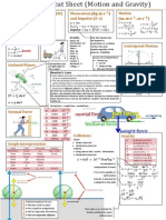 8845Physics Unit 3 Cheat Sheet 3