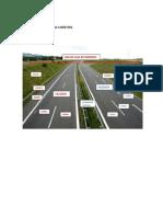 Elementos Básicos de Una Carretera