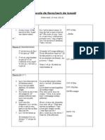 Protocole de Rorschach d'Ismaël Cotation Ok-2