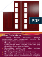PPT Sistem Periodik