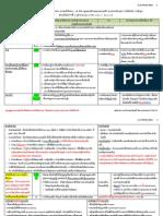 ครอบคร_ว.pdf