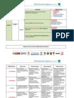Grupo 6 Ejercicio Matriz Competencias y Rubrica