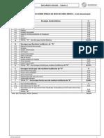 Encargos Sociais Com Desoneração - Tabela 2