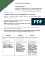 Considerations in Designing a Curriculum Part 2