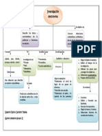 Mapa Conceptual de Investigacion Descriptiva