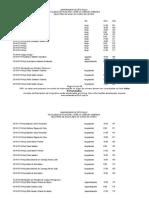 Lista de Salas 2014 1º Semestre