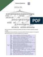 UNIDAD I - Estructura de Directorios Linux