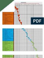 Cronograma de Apqp Impermeables