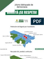 Inconveniente Elección Popular de Alcaldes en Colombia
