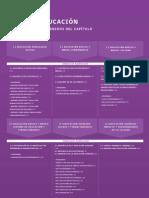 IPOSEducacion_2013.pdf