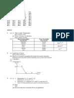 Skema Fizik PAT 2014