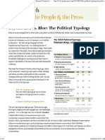 The Political Typology_ Beyond Red Vs