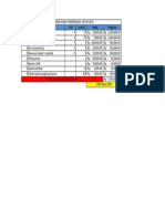 Anggaran Dana Porsenigama Catur 2014