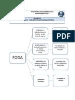 Ejercicio 1 y 2 Automatización de Procesos Administrativos 3
