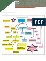 Mapa Conceptual Eje3_actividad3