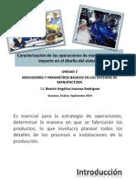 Caracteriszacion de Las Operaciones de Manufactura