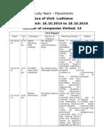 Placements- Visit Report