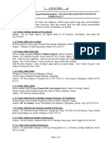 Daftar Ustadz Salafy Yang Direkomendasikan
