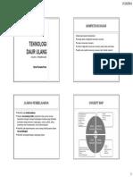 Kuliah 1. Pendahuluan TDU.pdf