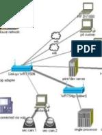 Network NotePad, Software de diseño de red.