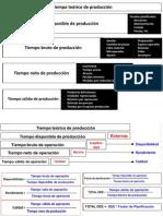 Guia OEE - TPM (1)