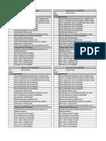 Check List de Documentação Pessoal