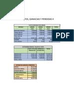 Costos,Ganancias y Perdidas II
