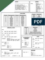 Cuadro Resumen Sintaxis HTML