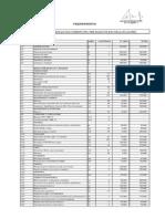 Presupuesto Detallado Albañileria Reforzada