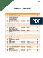 Practicas_Excel Petroleros