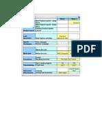 Launch Calendar Format