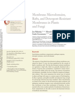 Annual Review Membranes