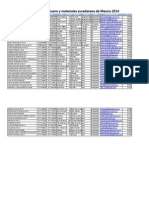 Directorio Productores de Productos de Piel, Cuero y Productos Sucedaneos