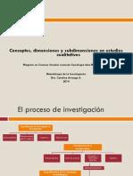 OperacionalizacionCuali-2014_2206