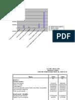 Balance Sheet 2005 - 2004