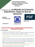 Análisis de Los Métodos de Evaluación Ergonómicos Según Su Área de Aplicación