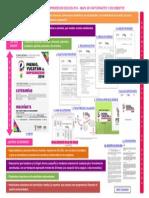 12. Pye-2014 Mapa de Participantes y Documentos