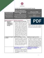 Comparacion de marcos conceptuales