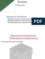 8 Mecanismos de Deformacion