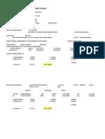 Chemical Aplication Finacoal
