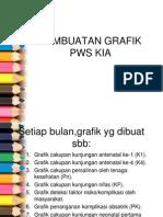 Membuat Grafik Pws